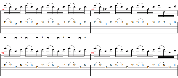 In the arms of an angel guitar chords