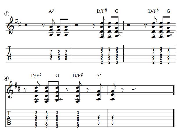 partition guitare ac dc