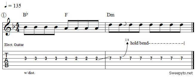 partition guitare indochine