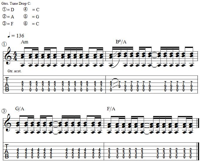 Chop Suey Guitar Chords Acoustic