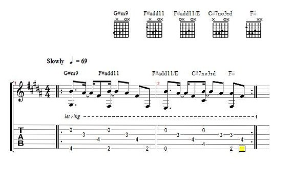 partition guitare impossible